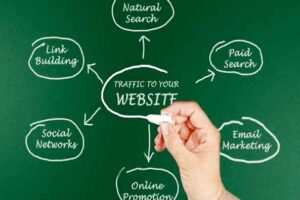 strategi promosi secara online